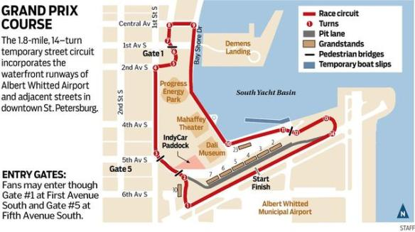 GP St. Pete Track Map